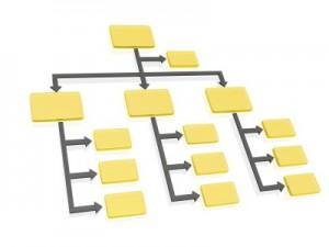 périmètre de consolidation