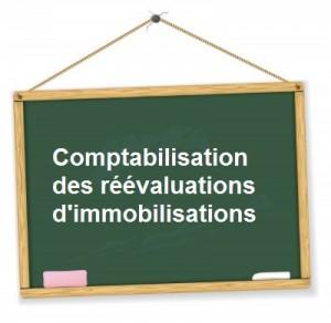 Comptabilisation réévaluation immobilisation