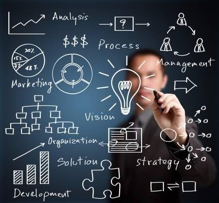 a quoi sert un business plan utilite