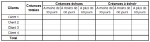 exemple balance agee clients