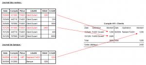 exemple de calcul de solde dun compte