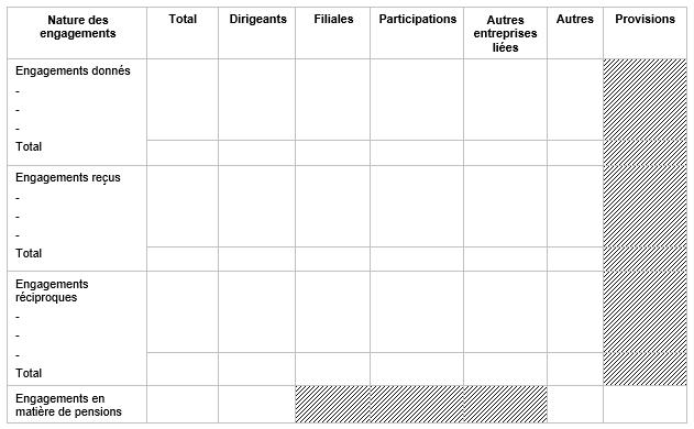 tableau-des-engagements-financiers-simples