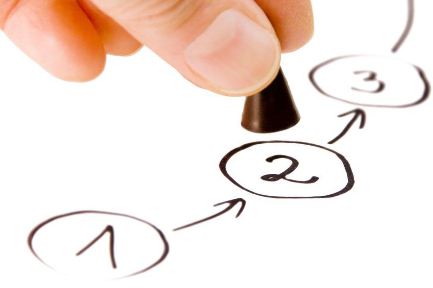 Passage d 39 un exercice comptable - Exercice d enregistrement comptable ...