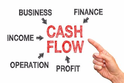 cash flow calcul definition interet