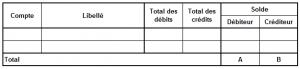 balance comptable generale
