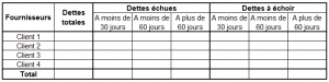 exemple balance agee fournisseurs