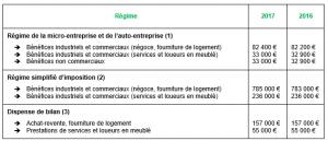 revalorisation-seuils-et-limites-projet-de-loi-finances-pour-2017