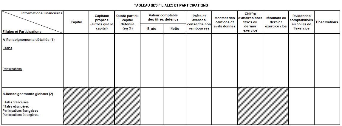 tableau-des-filiales-et-des-participations