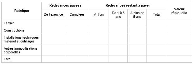 tableau-des-engagements-de-credit-bail-volet-cb