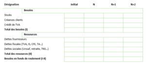 Tableau de calcul du BFR