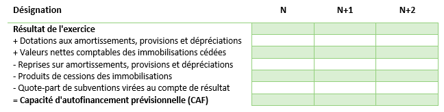 tableau calcul caf business plan